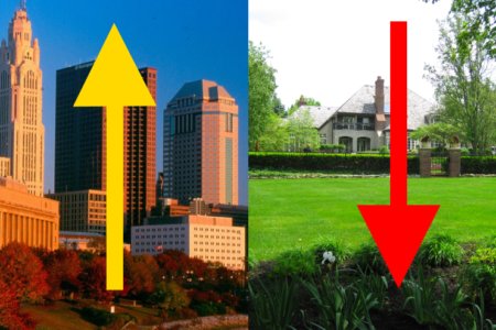 September Home Sales & Prices: Columbus Up – Suburbs Down